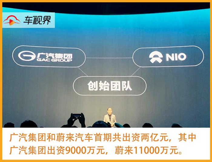 3广汽蔚来合资股比.jpg